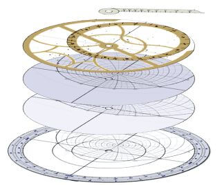 Assemblage of astrolabe components