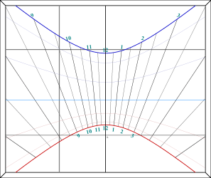 Horizontal bifilar sundial drawn with the Shadows software