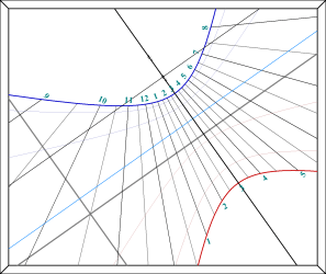 Vertical declining sundial drawn with the Shadows software