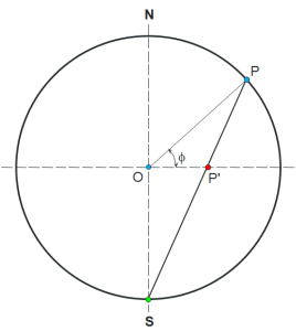 Projection of a point on the equatorial plane