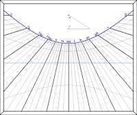 Contest 385 results additionally Sundials furthermore Functions further Astronomy moreover  on azimuth sundials