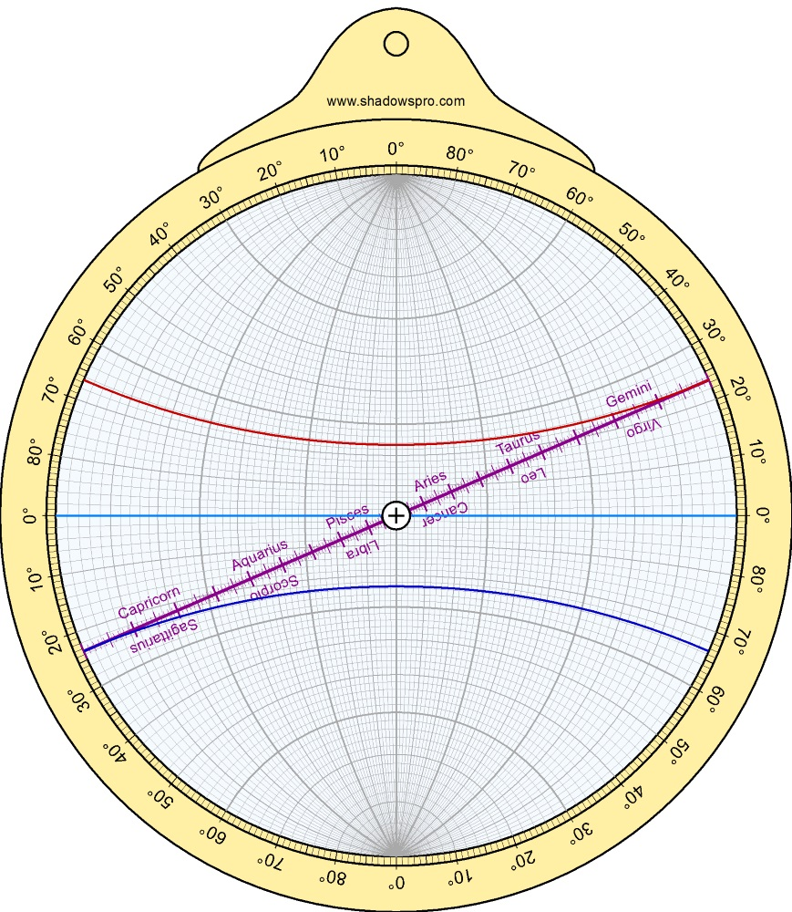Universal astrolabe with its ecliptic line
