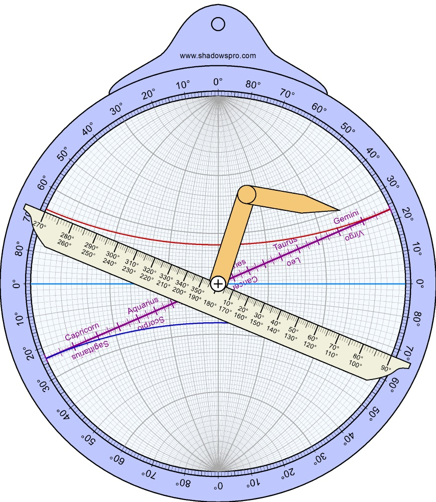 Universal astrolabe with its ruler and pointer